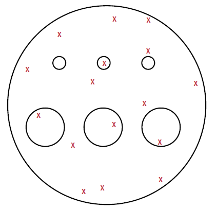 Figure 1: Small diameter beams are less likely to overlap with low density defects on an optic undergoing testing, resulting in overly optimistic LIDT values